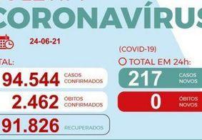 João Pessoa passa 24 horas sem registro de mortes por Covid-19, diz SMS