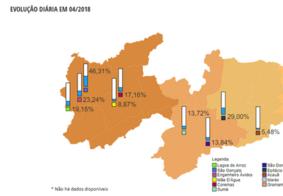 Capacidade do açude de Boqueirão chega a 29%, diz Aesa