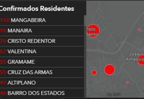 Bairro de Mangabeira é o primeiro a registrar mais de 100 casos de Covid-19 em João Pessoa
